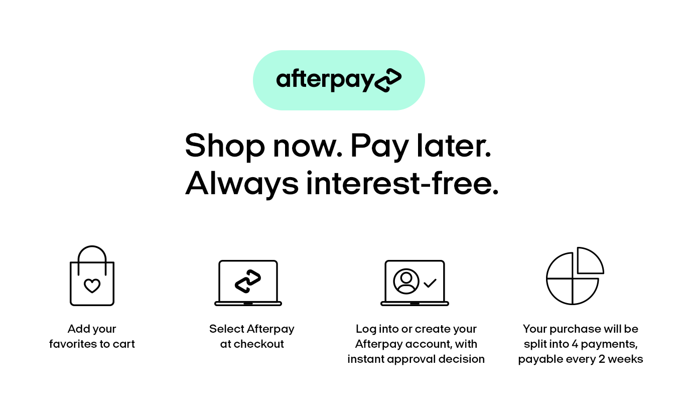 Afterpay Modal